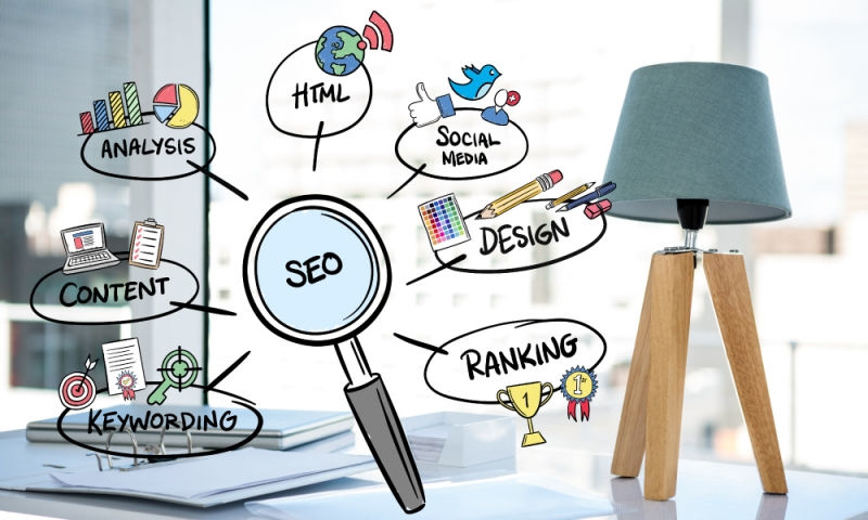 User Intent SEO Strategy