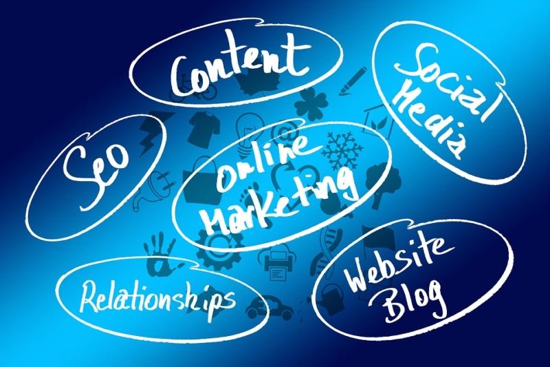 Optimize Video for blog